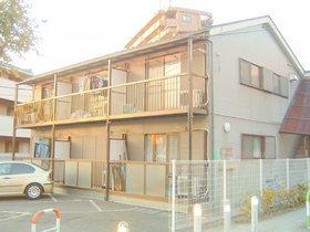 上野毛駅 徒歩28分の外観画像