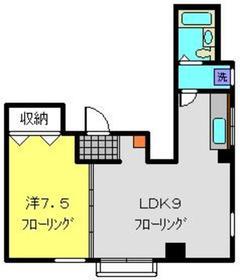 アサノビル2階Fの間取り画像