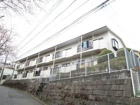 読売ランド前駅 徒歩25分の外観画像