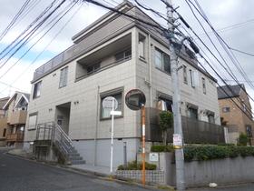 新井薬師前駅 徒歩6分の外観画像