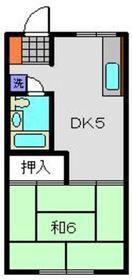 ハニーハイツ松野1階Fの間取り画像