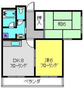 高田駅 徒歩20分1階Fの間取り画像
