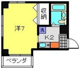 コーポラス松慶2階Fの間取り画像