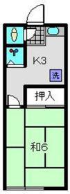 徳増アパート1階Fの間取り画像