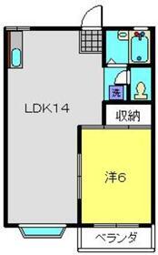 コンドレア勝田C2階Fの間取り画像
