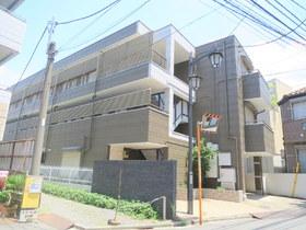 若松河田駅 徒歩11分の外観画像