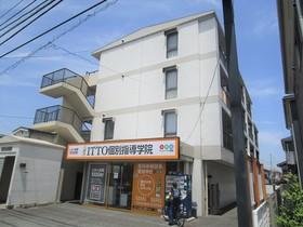 町田駅 バス15分「下根岸」徒歩1分の外観画像