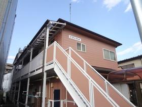 ドエル飯田の外観画像