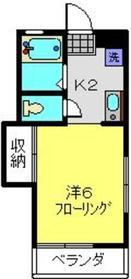 新川崎駅 徒歩27分2階Fの間取り画像