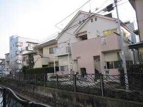 閑静な住宅街、川沿いのアパート!