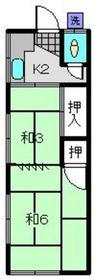 飯島荘2階Fの間取り画像