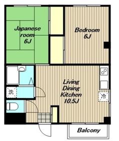 第一青木ビル2階Fの間取り画像