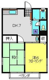鶴見駅 徒歩12分2階Fの間取り画像