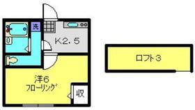 東山田駅 徒歩25分2階Fの間取り画像