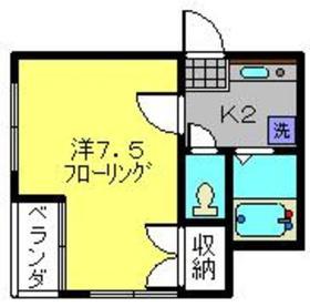 石黒ビル3階Fの間取り画像