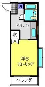 元住吉駅 徒歩7分2階Fの間取り画像