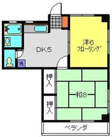 武蔵小杉駅 徒歩12分2階Fの間取り画像