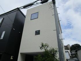 上新田2丁目戸建の外観画像