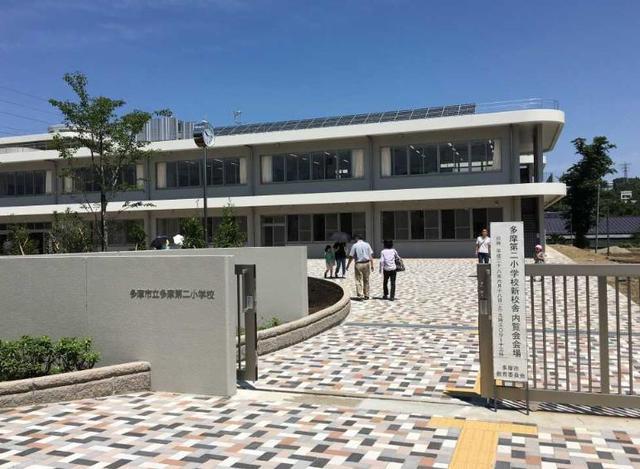 サンライズ中和田[周辺施設]小学校