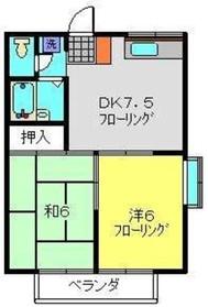 三ッ沢下町駅 徒歩1分2階Fの間取り画像