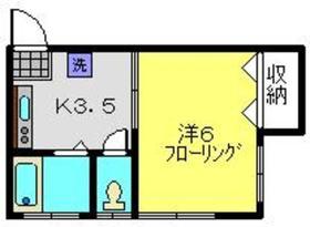 平間駅 徒歩30分1階Fの間取り画像