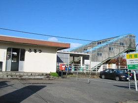 https://image.rentersnet.jp/716fe84d31eb5fe21db693cee776c4d1_property_picture_954_large.jpg_cap_古津駅(JR 信越本線)