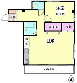 リーベンハイム 302号室