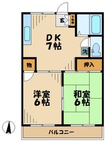 原当麻駅 車15分5.9キロ1階Fの間取り画像