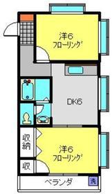 リバーサイド吉田2階Fの間取り画像