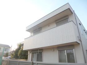 西永福駅 徒歩17分の外観画像