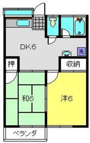 コーポ鈴木2階Fの間取り画像