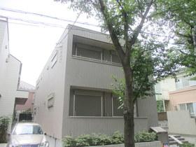 桜新町駅 徒歩19分の外観画像