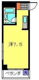 新川崎駅 徒歩28分1階Fの間取り画像