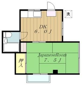 新海ビル2階Fの間取り画像
