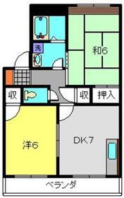 東山田駅 徒歩28分2階Fの間取り画像