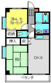 グランドステータスコヅカ4階Fの間取り画像