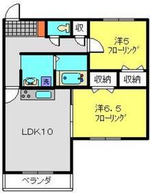 リンクス北寺尾2階Fの間取り画像