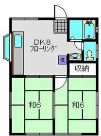 上永谷駅 徒歩7分1階Fの間取り画像