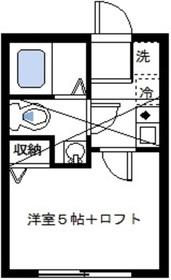 日吉駅 徒歩23分2階Fの間取り画像