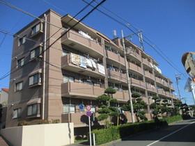 東武練馬駅 徒歩20分の外観画像
