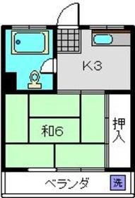 リバーサイドビル2階Fの間取り画像