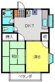 マデーラⅡ2階Fの間取り画像