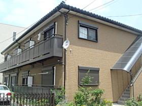 下赤塚駅 徒歩3分の外観画像