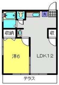 日吉本町駅 徒歩11分1階Fの間取り画像