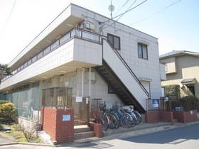 フラット・アキヤマ★住環境良好な中村橋エリアのヘーベルメゾン★