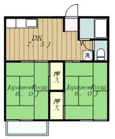 寒川駅 徒歩19分1階Fの間取り画像