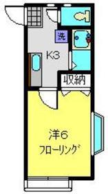 武蔵新城駅 徒歩5分1階Fの間取り画像
