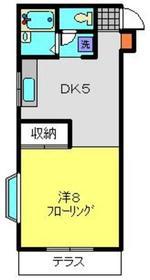 武蔵小杉駅 徒歩8分1階Fの間取り画像