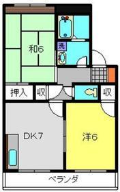 高田駅 徒歩11分1階Fの間取り画像