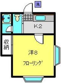 石井アパート2階Fの間取り画像
